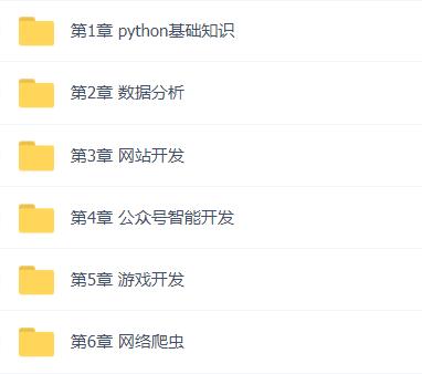 Python快速入门教程-有道精品课